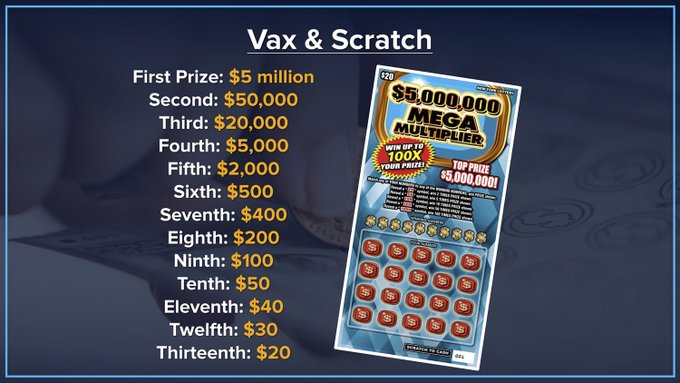 cuomo-using-scratch-tickets-to-try-and-bribe-new-yorkers-to-get-the-covid-vaccine