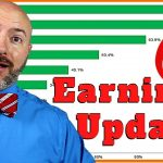 Stock Earnings about to Jump 62% but What about Stock Prices?