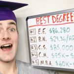 5 Best College Degrees For A High Paying Job!