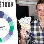 How Much Passive Income $160,000 Dividend Stock Portfolio?