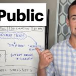 PUBLIC REVIEW 2021: Best Free Investing App?