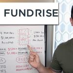 FUNDRISE REVIEW 2021: My $25,000 Investment 2 Years Later!