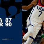 Team USA Basketball Losses to Team Nigeria in Exhibition Match