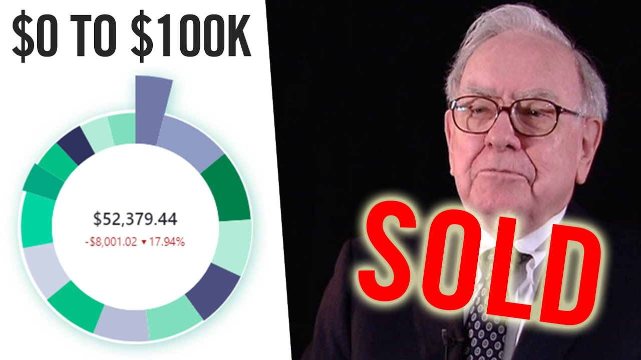 Warren Buffett Just Destroyed Airlines… Sold It All (Ep. 8)