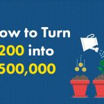 Compound Interest: How You Can Turn $200 into $500,000
