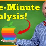 One-Minute Apple Stock Price Analysis #Shorts