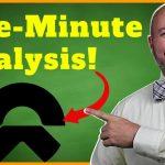 One-Minute NIO Stock Price Analysis #Shorts
