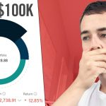 MY PORTFOLIO IS DOWN 21.76% - Stock Market Crash? (Ep. 3)