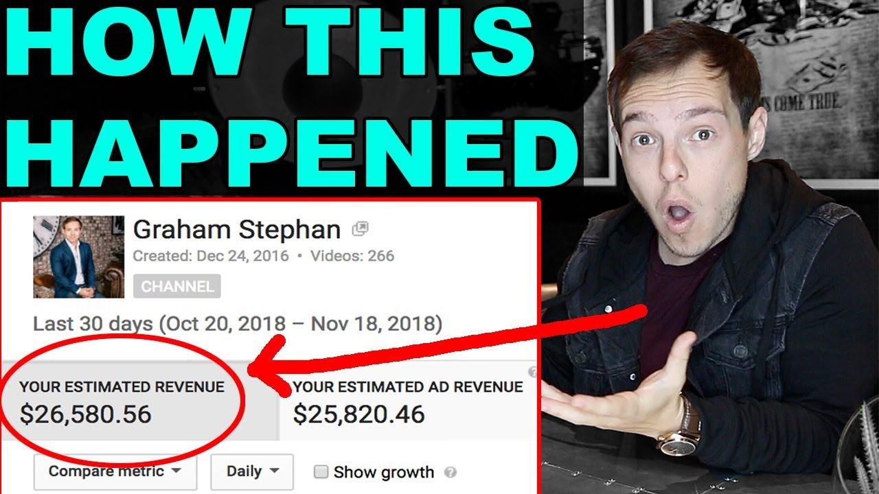 I'm SHOCKED at how much YouTube paid me for a VIRAL VIDEO…