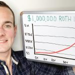 How To Build A $1 Million Dollar Roth IRA 📈 (Step By Step)